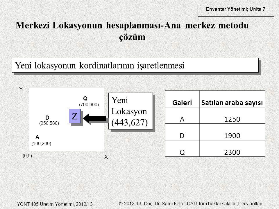 Envanter Yönetimi; Unite 7 YONT 405 Üretim Yönetimi, 2012/13 © 2012-13- Doç. Dr. Sami Fethi, DAÜ, tüm haklar saklıdır;Ders notları X Y A (100,200) D (