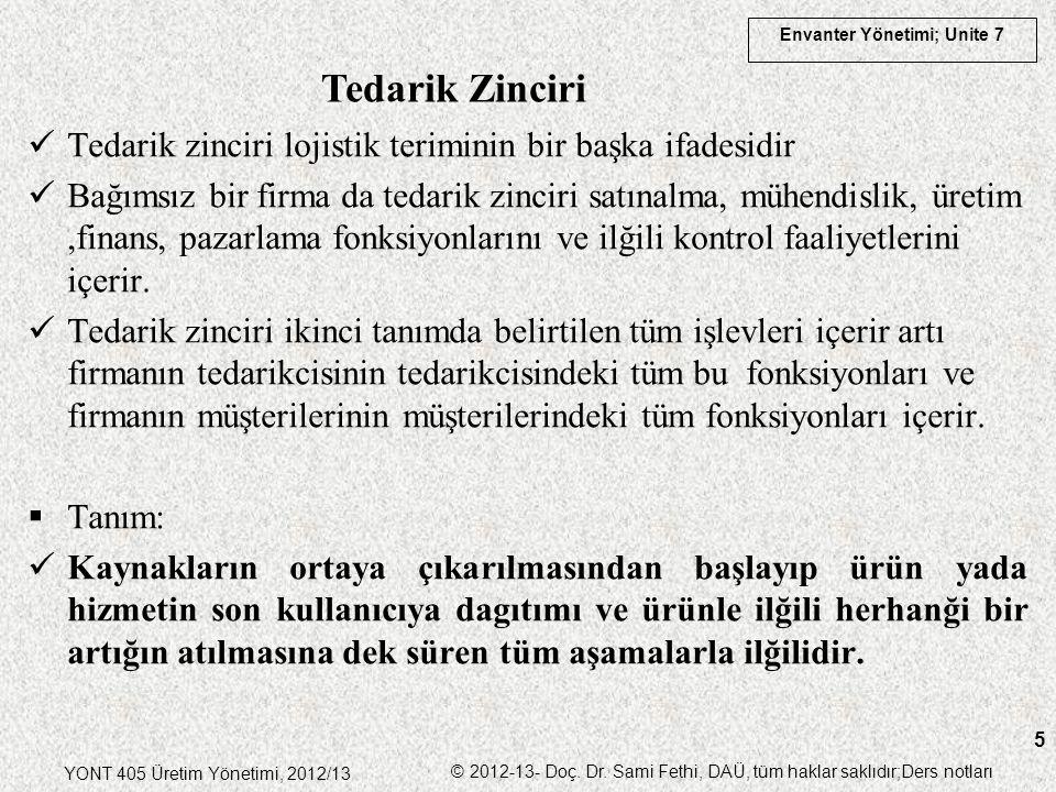 Envanter Yönetimi; Unite 7 YONT 405 Üretim Yönetimi, 2012/13 © 2012-13- Doç. Dr. Sami Fethi, DAÜ, tüm haklar saklıdır;Ders notları 5 Tedarik zinciri l