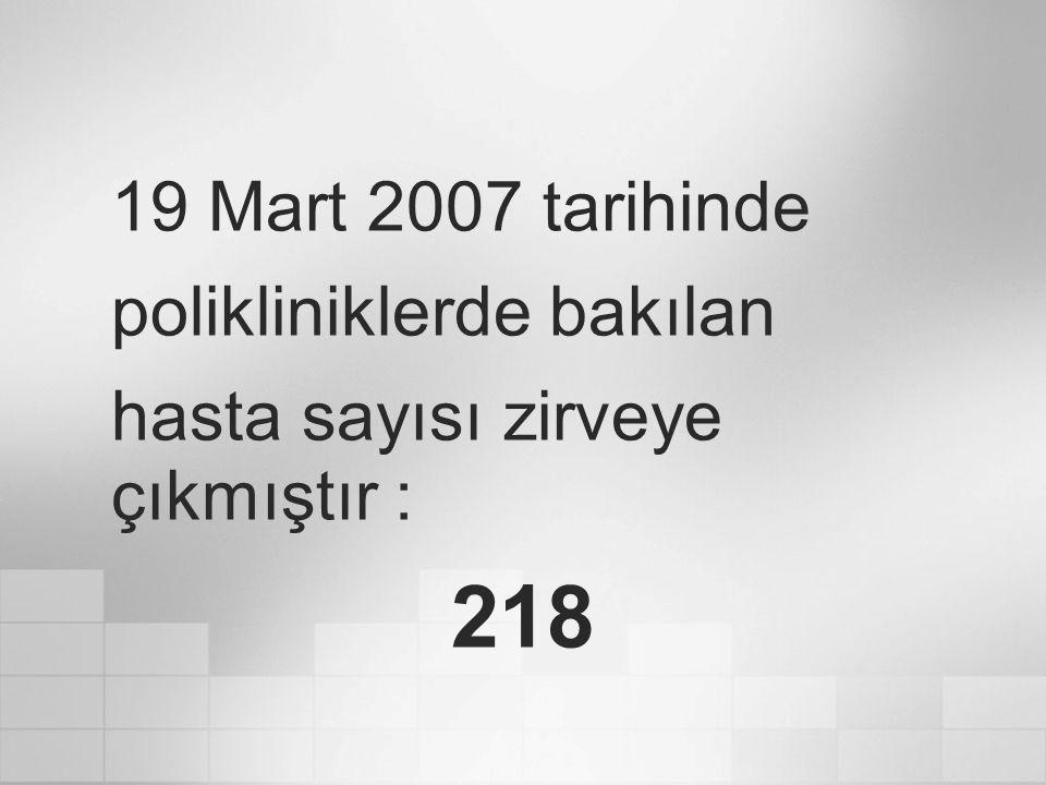 19 Mart 2007 tarihinde polikliniklerde bakılan hasta sayısı zirveye çıkmıştır : 218
