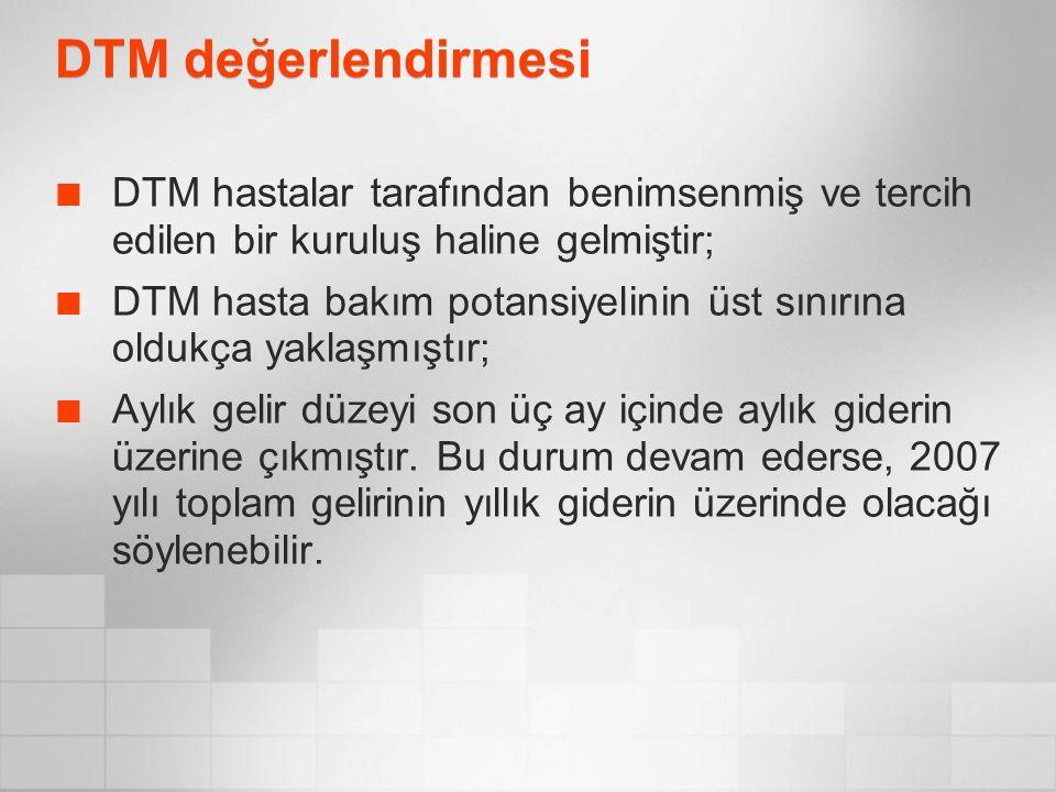 DTM değerlendirmesi DTM hastalar tarafından benimsenmiş ve tercih edilen bir kuruluş haline gelmiştir; DTM hasta bakım potansiyelinin üst sınırına old