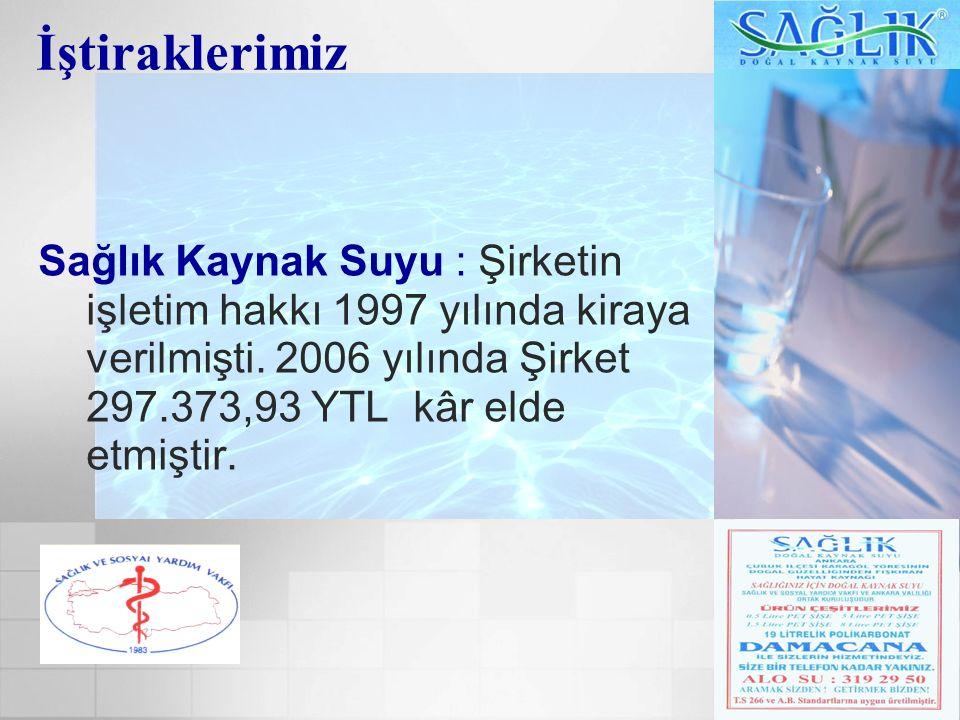 Sağlık Kaynak Suyu : Şirketin işletim hakkı 1997 yılında kiraya verilmişti. 2006 yılında Şirket 297.373,93 YTL kâr elde etmiştir. İştiraklerimiz