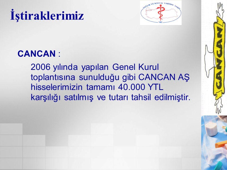 CANCAN : 2006 yılında yapılan Genel Kurul toplantısına sunulduğu gibi CANCAN AŞ hisselerimizin tamamı 40.000 YTL karşılığı satılmış ve tutarı tahsil edilmiştir.