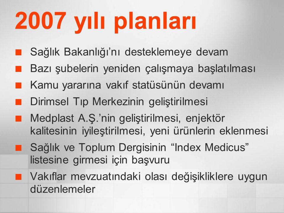 2007 yılı planları Sağlık Bakanlığı'nı desteklemeye devam Bazı şubelerin yeniden çalışmaya başlatılması Kamu yararına vakıf statüsünün devamı Dirimsel