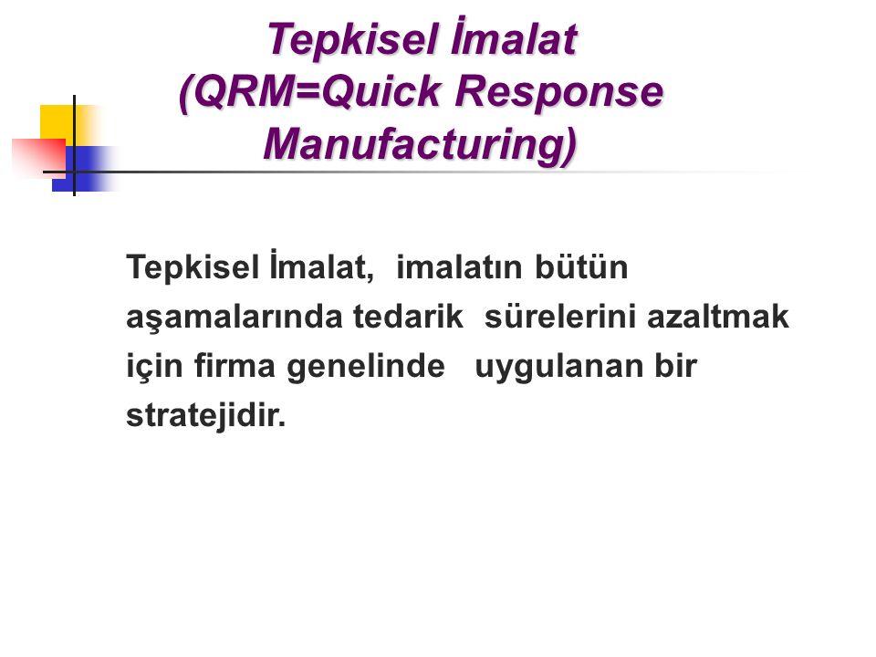 Müşteriye Özel Sürekli Üretim - Ismarlama Seri Üretim- (Mass Customization) Müşterilere özel ürün ve hizmetlerin hızlı ve düşük maliyetlerle üretilmesidir.