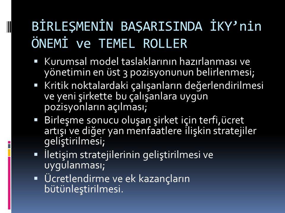 BİRLEŞMENİN BAŞARISINDA İKY'nin ÖNEMİ ve TEMEL ROLLER  Kurumsal model taslaklarının hazırlanması ve yönetimin en üst 3 pozisyonunun belirlenmesi;  K