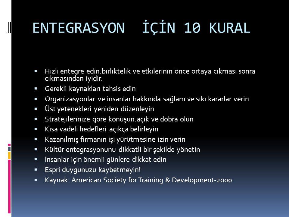 ENTEGRASYON İÇİN 10 KURAL  Hızlı entegre edin.birliktelik ve etkilerinin önce ortaya cıkması sonra cıkmasından iyidir.  Gerekli kaynakları tahsis ed