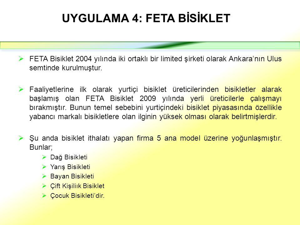 UYGULAMA 4: FETA BİSİKLET  FETA Bisiklet 2004 yılında iki ortaklı bir limited şirketi olarak Ankara'nın Ulus semtinde kurulmuştur.