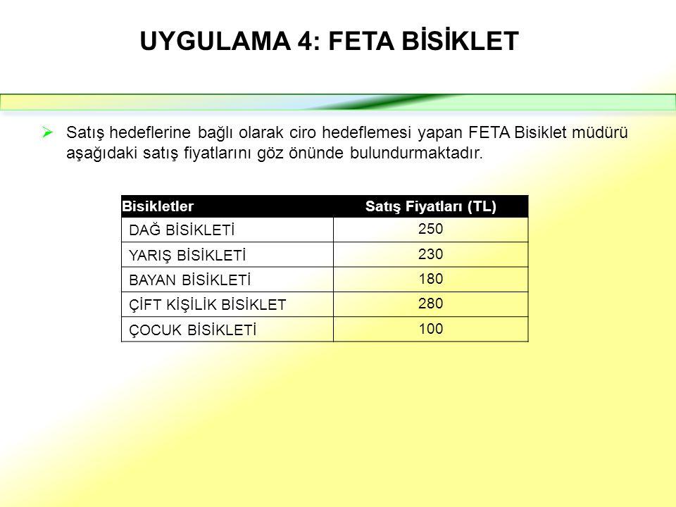  Satış hedeflerine bağlı olarak ciro hedeflemesi yapan FETA Bisiklet müdürü aşağıdaki satış fiyatlarını göz önünde bulundurmaktadır.