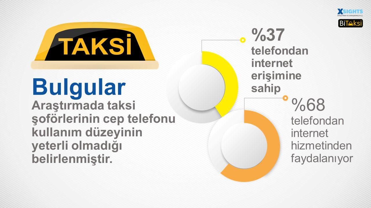 Bulgular Taksicilerin %56'sının yeni taksi ağı sistemine sıcak baktıkları tespit edilmiştir.