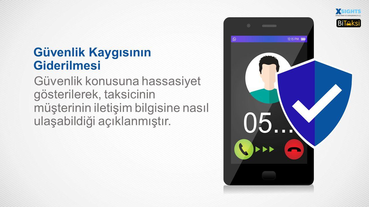 Hedef Kitleye Özel Telefon Paketi Telekom operatörleriyle iş birliğine gidilerek taksi şoförlerine uygun maliyetli teknik altyapı hizmeti sağlanmıştır.