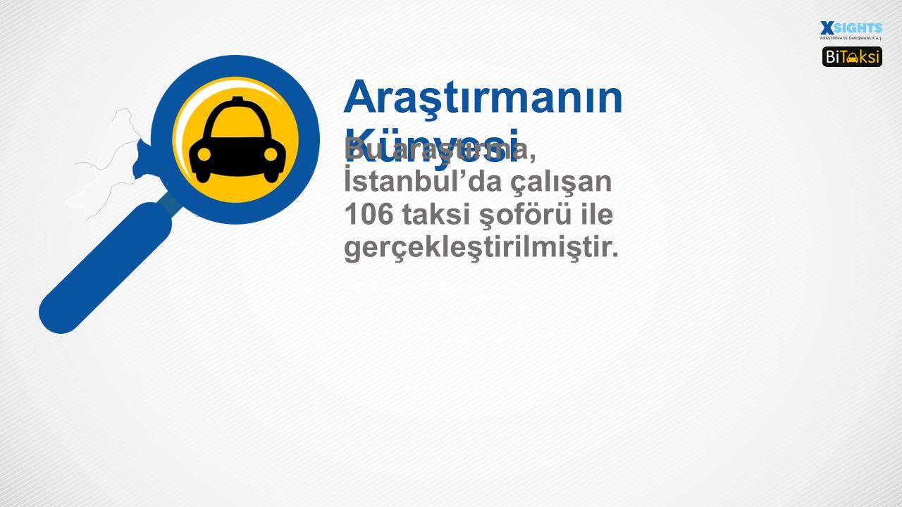 Bu araştırma, Türkiye' de ilk defa başlatılacak olan bir mobil uygulamanın hayata en başarılı şekilde geçirilmesini sağlamak amacı ile gerçekleştirilmiştir.