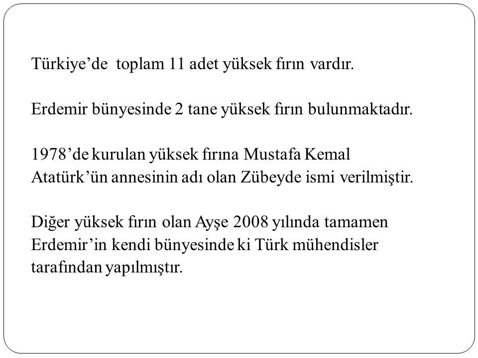 Türkiye'de toplam 11 adet yüksek fırın vardır.