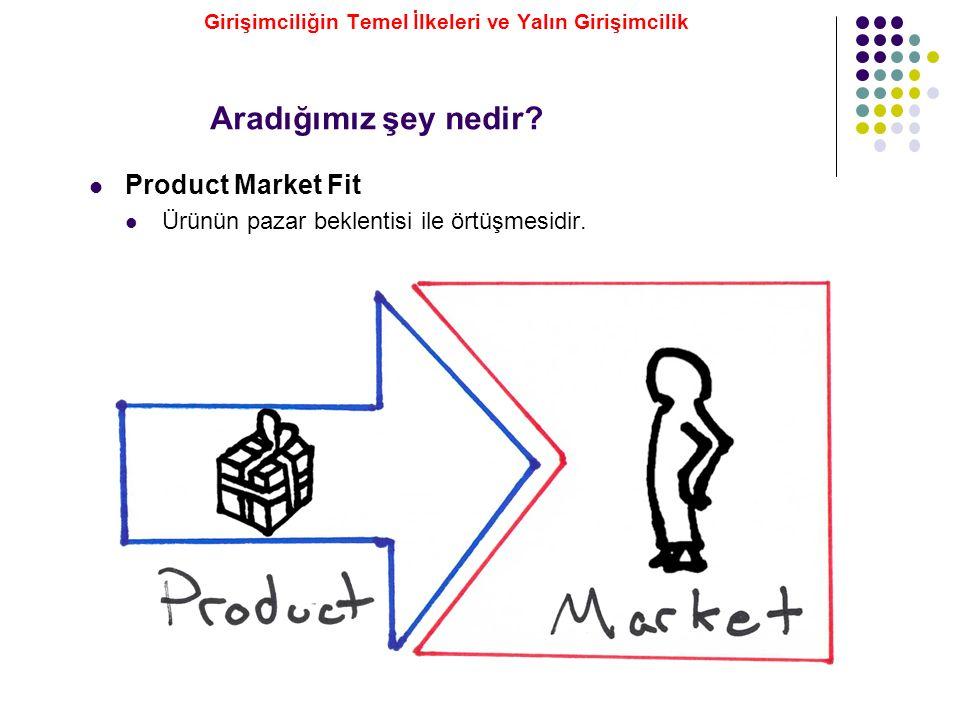 Aradığımız şey nedir? Product Market Fit Ürünün pazar beklentisi ile örtüşmesidir. Girişimciliğin Temel İlkeleri ve Yalın Girişimcilik