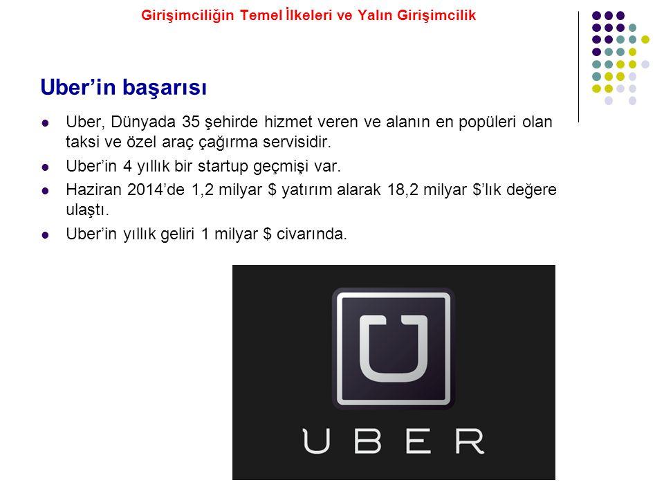 Uber, Dünyada 35 şehirde hizmet veren ve alanın en popüleri olan taksi ve özel araç çağırma servisidir. Uber'in 4 yıllık bir startup geçmişi var. Hazi