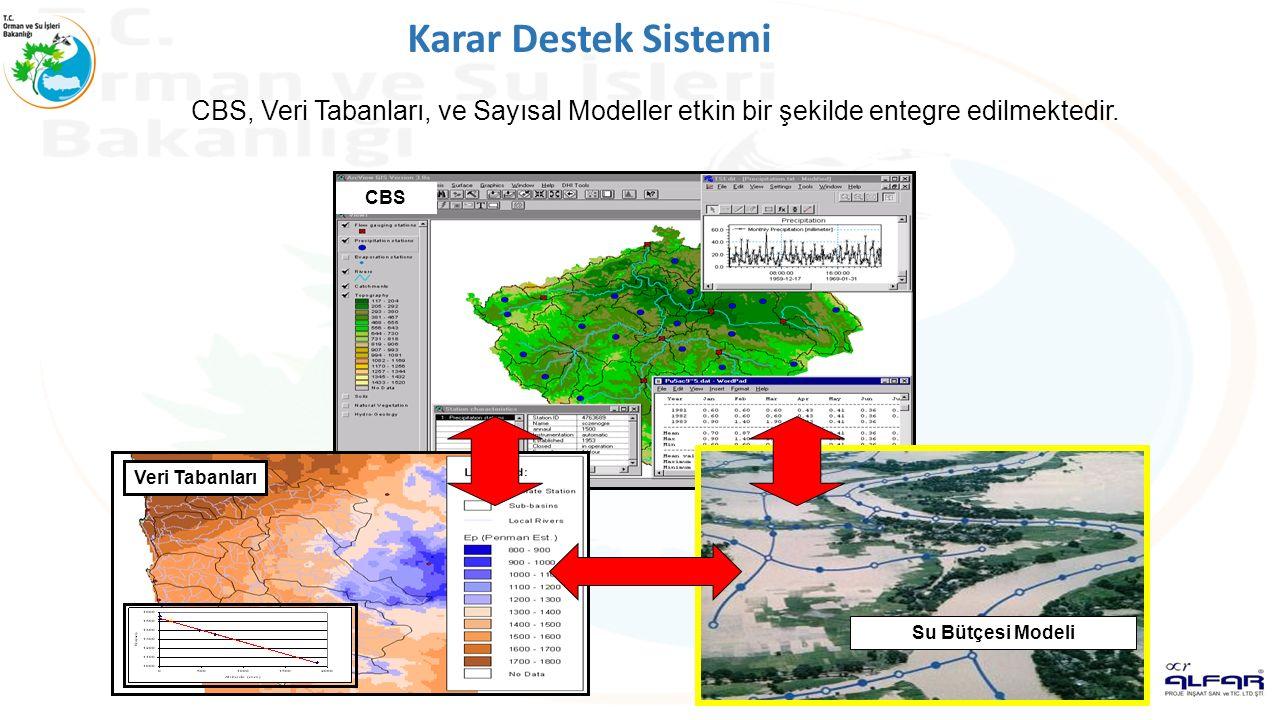Veri Tabanları Su Bütçesi Modeli CBS CBS, Veri Tabanları, ve Sayısal Modeller etkin bir şekilde entegre edilmektedir.