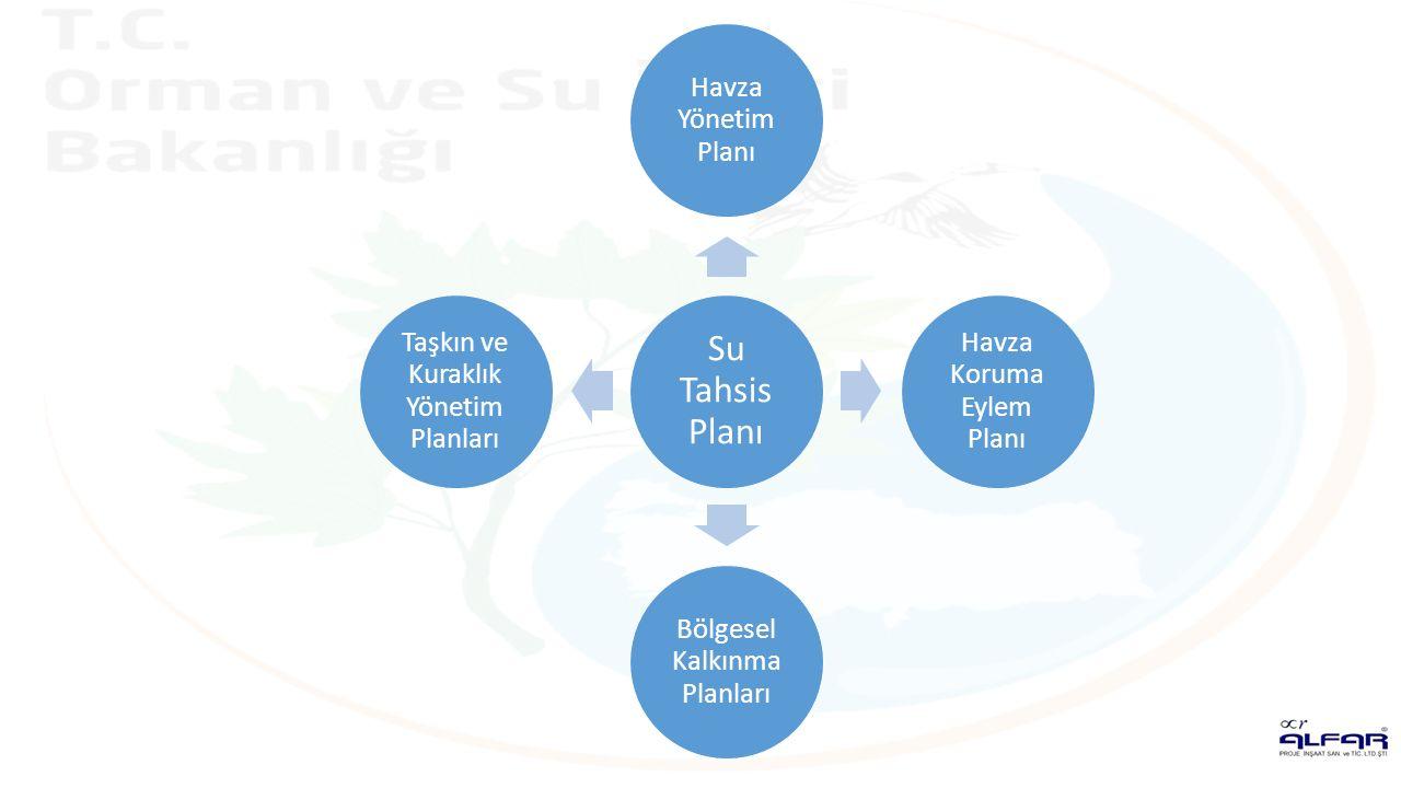 Su Tahsis Planı Havza Yönetim Planı Havza Koruma Eylem Planı Bölgesel Kalkınma Planları Taşkın ve Kuraklık Yönetim Planları