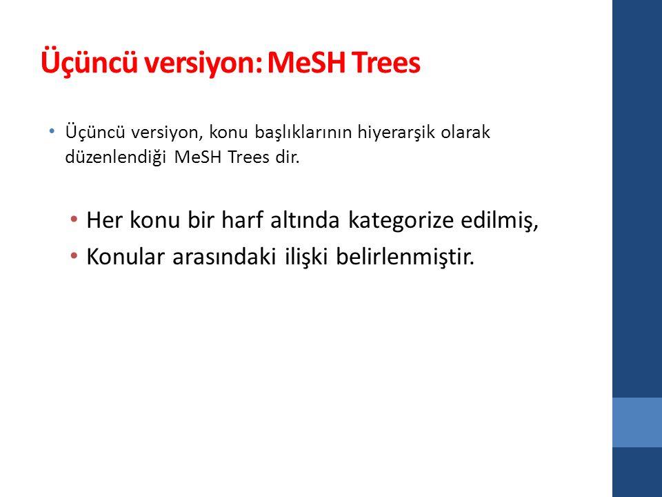 Üçüncü versiyon: MeSH Trees Üçüncü versiyon, konu başlıklarının hiyerarşik olarak düzenlendiği MeSH Trees dir.