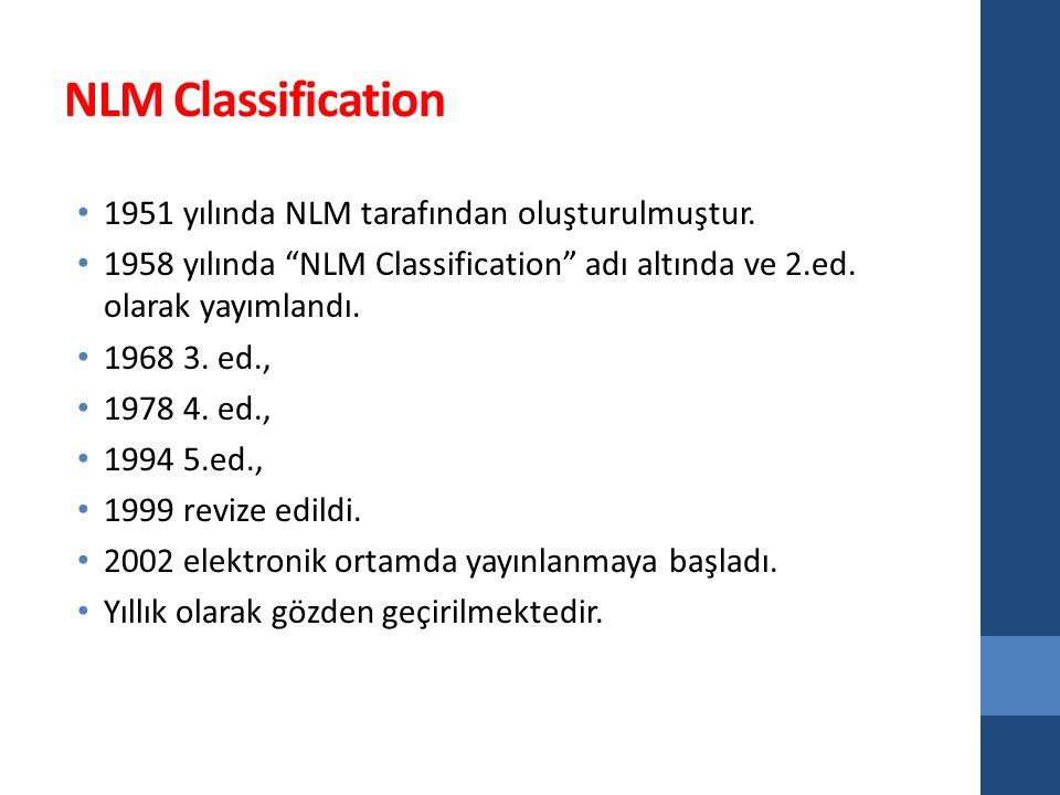Universal Decimal Classification UDC Numerik bir sınıflama şemasıdır.
