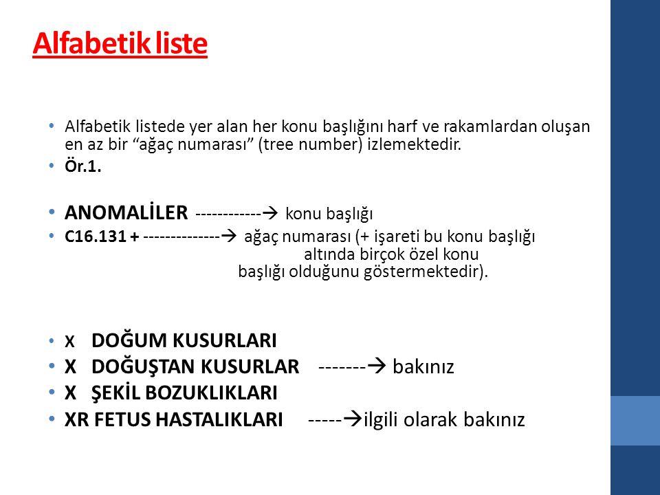 Alfabetik liste Alfabetik listede yer alan her konu başlığını harf ve rakamlardan oluşan en az bir ağaç numarası (tree number) izlemektedir.