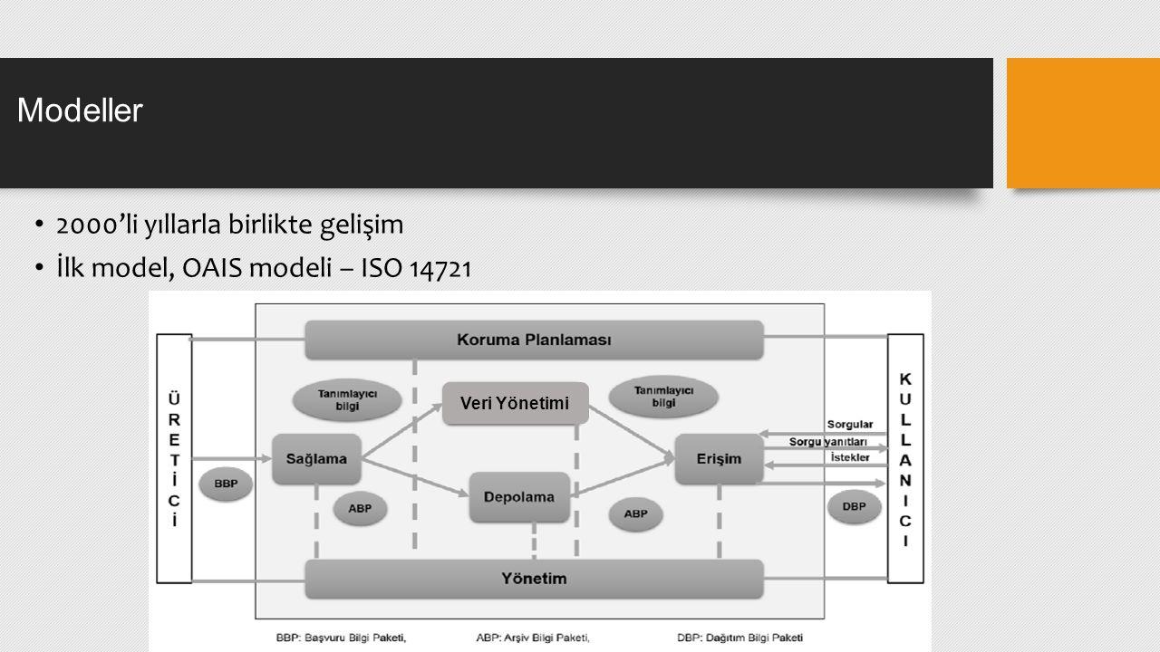 2000'li yıllarla birlikte gelişim İlk model, OAIS modeli – ISO 14721 Modeller Veri Yönetimi