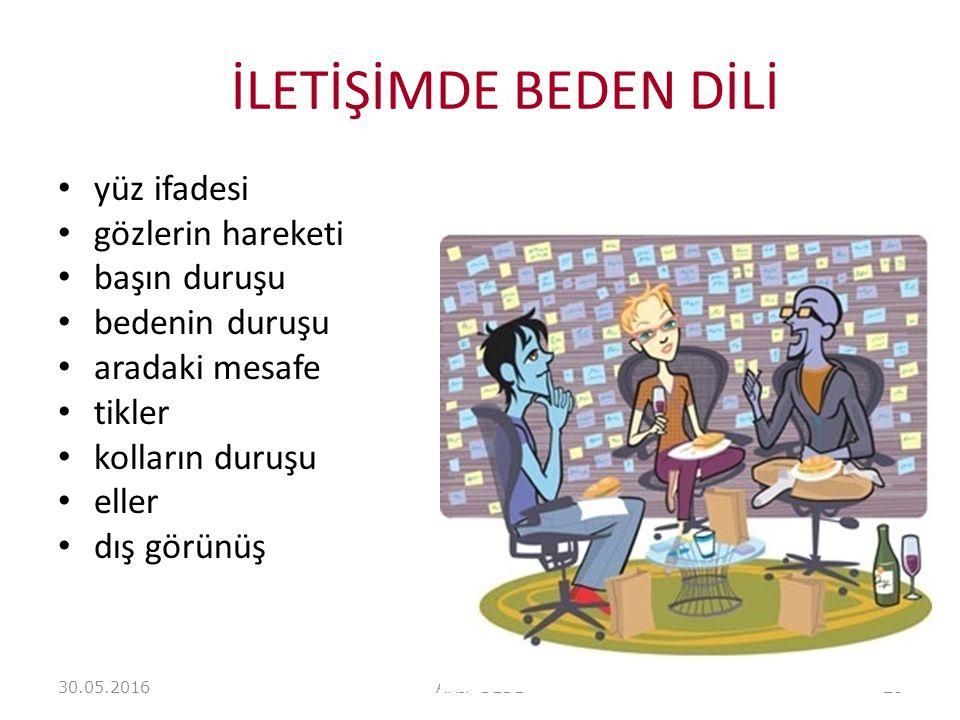 İLK İZLENİM DIŞ GÖRÜNÜŞ/ KILIK-KIYAFET BOY/ KİLO DAVRANIŞ ÇALIŞTIĞIMIZ ORTAM 30.05.2016ARİF DEDE27
