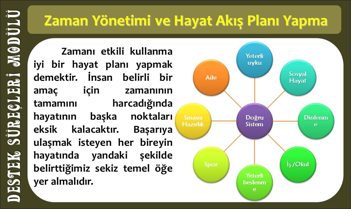 Zaman Yönetimi ve Hayat Akış Planı Yapma Zaman Yönetimi ve Hayat Akış Planı Yapma Zamanı etkili kullanma iyi bir hayat planı yapmak demektir.