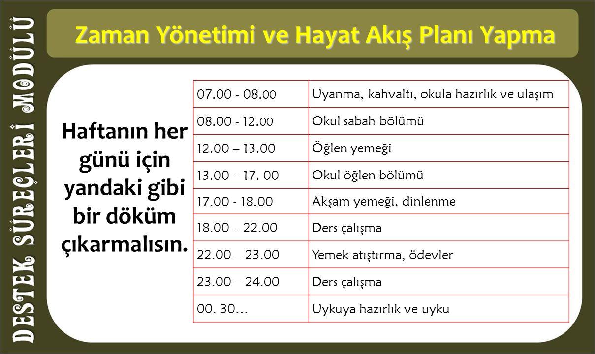 Zaman Yönetimi ve Hayat Akış Planı Yapma Zaman Yönetimi ve Hayat Akış Planı Yapma Haftanın her günü için yandaki gibi bir döküm çıkarmalısın.