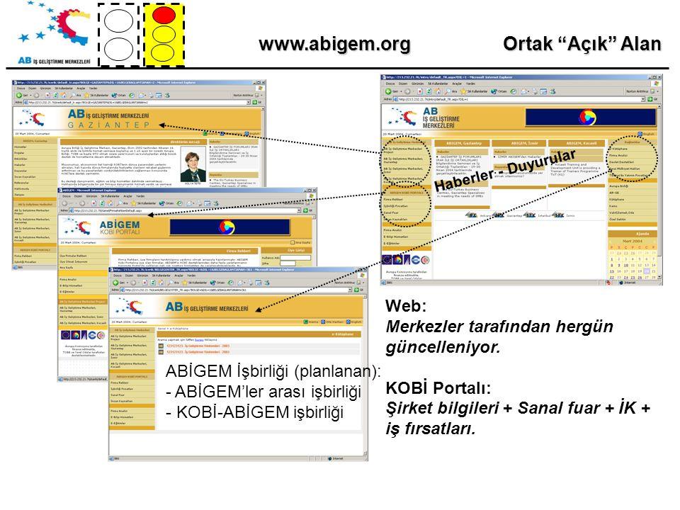 Ortak Açık Alan www.abigem.org ABİGEM İşbirliği (planlanan): - ABİGEM'ler arası işbirliği - KOBİ-ABİGEM işbirliği Haberler - Duyurular Web: Merkezler tarafından hergün güncelleniyor.