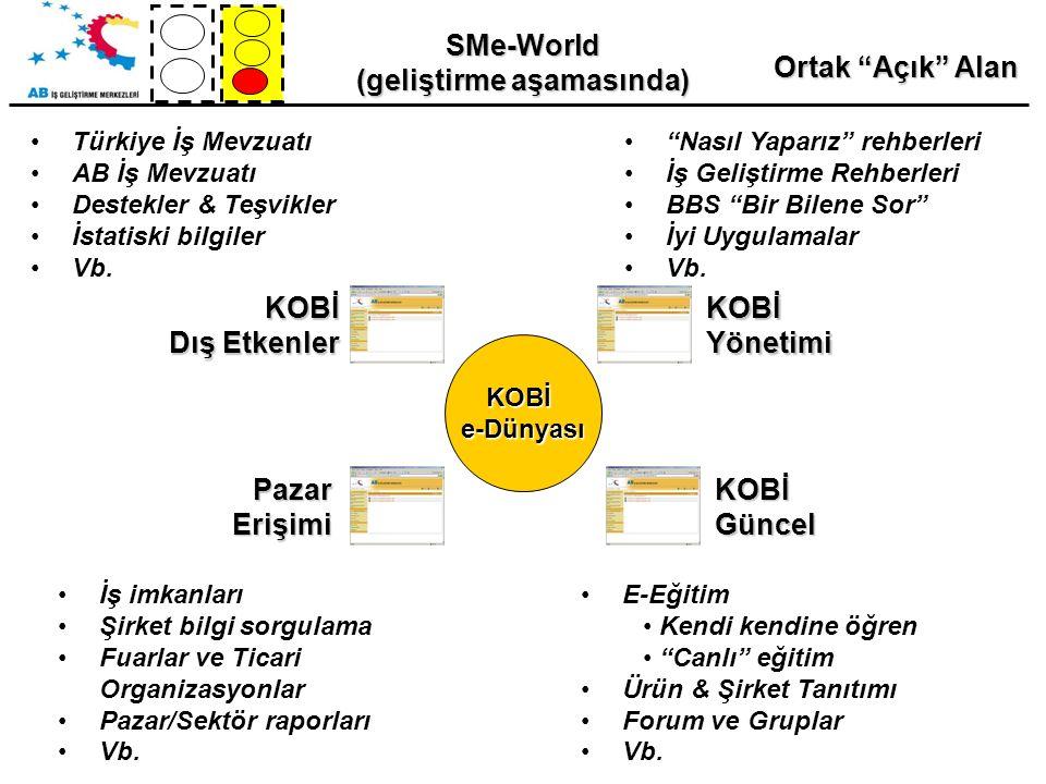 Ortak Açık Alan SMe-World (geliştirme aşamasında) KOBİ Dış Etkenler Türkiye İş Mevzuatı AB İş Mevzuatı Destekler & Teşvikler İstatiski bilgiler Vb.