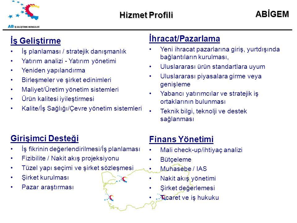 İş Geliştirme İş planlaması / stratejik danışmanlık Yatırım analizi - Yatırım yönetimi Yeniden yapılandırma Birleşmeler ve şirket edinimleri Maliyet/Üretim yönetim sistemleri Ürün kalitesi iyileştirmesi Kalite/İş Sağlığı/Çevre yönetim sistemleri Girişimci Desteği İş fikrinin değerlendirilmesi/İş planlaması Fizibilite / Nakit akış projeksiyonu Tüzel yapı seçimi ve şirket sözleşmesi Şirket kurulması Pazar araştırması ABİGEM Hizmet Profili İhracat/Pazarlama Yeni ihracat pazarlarına giriş, yurtdışında bağlantıların kurulması, Uluslararası ürün standartlara uyum Uluslararası piyasalara girme veya genişleme Yabancı yatırımcılar ve stratejik iş ortaklarının bulunması Teknik bilgi, teknolji ve destek sağlanması Finans Yönetimi Mali check-up/ihtiyaç analizi Bütçeleme Muhasebe / IAS Nakit akış yönetimi Şirket değerlemesi Ticaret ve iş hukuku