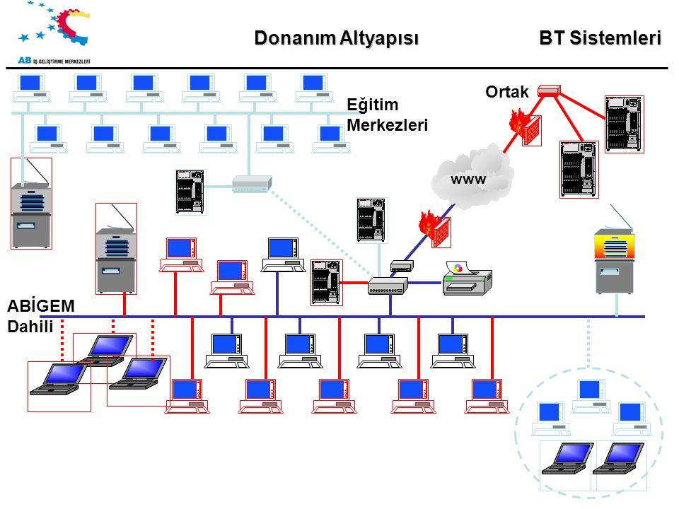 BT Sistemleri Donanım Altyapısı www ABİGEM Dahili Ortak Eğitim Merkezleri