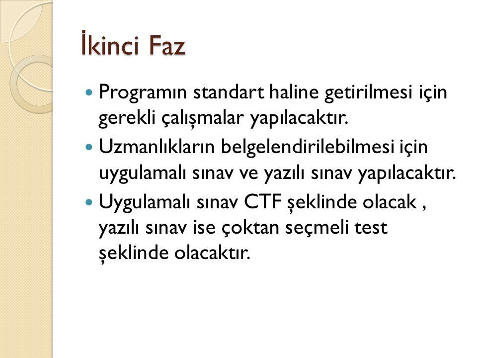 İ kinci Faz Programın standart haline getirilmesi için gerekli çalışmalar yapılacaktır.