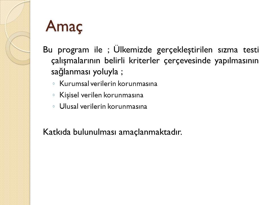 Takvim Çalışma başlangıcı : 15 Mayıs Çalışma bitişi : 15 A ğ ustos 1.Çalıştay : 24 Temmuz Taslak Çalışmanın yayınlanması: 30 Temmuz Yorum ve Geri Dönüşler : 9 A ğ ustos 2.ci Çalıştay : 28.08.2013 Program haline gelmesi : Ekim 2013