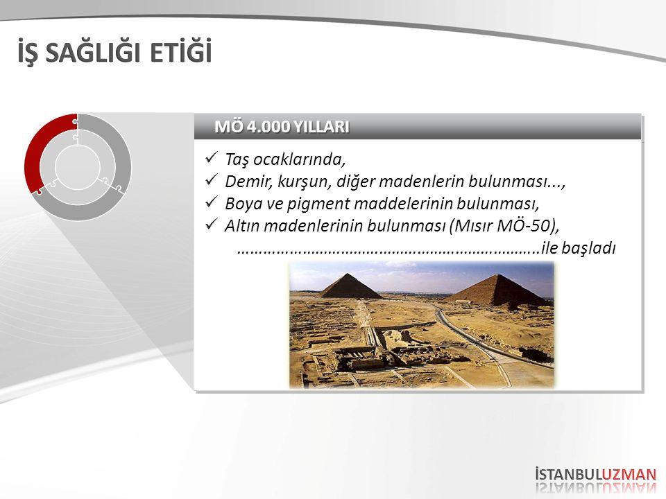 MÖ 4.000 YILLARI Taş ocaklarında, Demir, kurşun, diğer madenlerin bulunması..., Boya ve pigment maddelerinin bulunması, Altın madenlerinin bulunması (