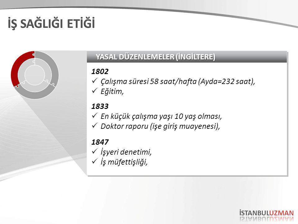 YASAL DÜZENLEMELER (İNGİLTERE) 1802 Çalışma süresi 58 saat/hafta (Ayda=232 saat), Eğitim, 1833 En küçük çalışma yaşı 10 yaş olması, Doktor raporu (işe giriş muayenesi), 1847 İşyeri denetimi, İş müfettişliği, 1802 Çalışma süresi 58 saat/hafta (Ayda=232 saat), Eğitim, 1833 En küçük çalışma yaşı 10 yaş olması, Doktor raporu (işe giriş muayenesi), 1847 İşyeri denetimi, İş müfettişliği,