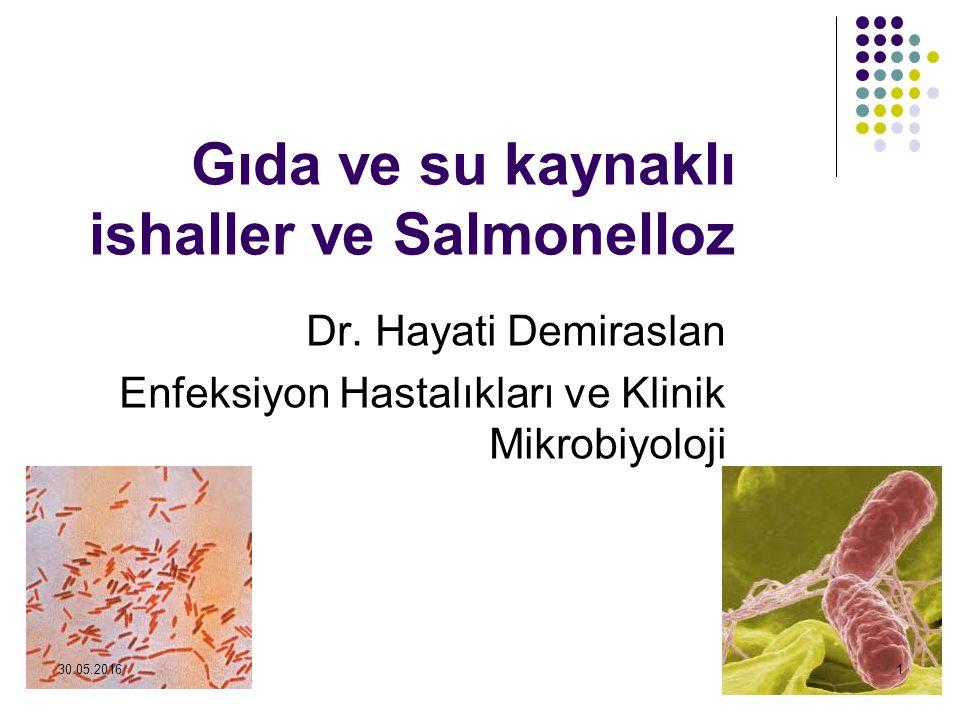 30.05.20161 1 Gıda ve su kaynaklı ishaller ve Salmonelloz Dr.