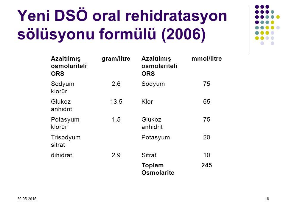 Yeni DSÖ oral rehidratasyon sölüsyonu formülü (2006) 30.05.201618 Azaltılmış osmolariteli ORS gram/litreAzaltılmış osmolariteli ORS mmol/litre Sodyum klorür 2.6Sodyum75 Glukoz anhidrit 13.5Klor65 Potasyum klorür 1.5Glukoz anhidrit 75 Trisodyum sitrat Potasyum20 dihidrat2.9Sitrat10 Toplam Osmolarite 245