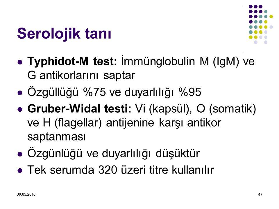30.05.20164730.05.201647 Serolojik tanı Typhidot-M test: İmmünglobulin M (IgM) ve G antikorlarını saptar Özgüllüğü %75 ve duyarlılığı %95 Gruber-Widal testi: Vi (kapsül), O (somatik) ve H (flagellar) antijenine karşı antikor saptanması Özgünlüğü ve duyarlılığı düşüktür Tek serumda 320 üzeri titre kullanılır