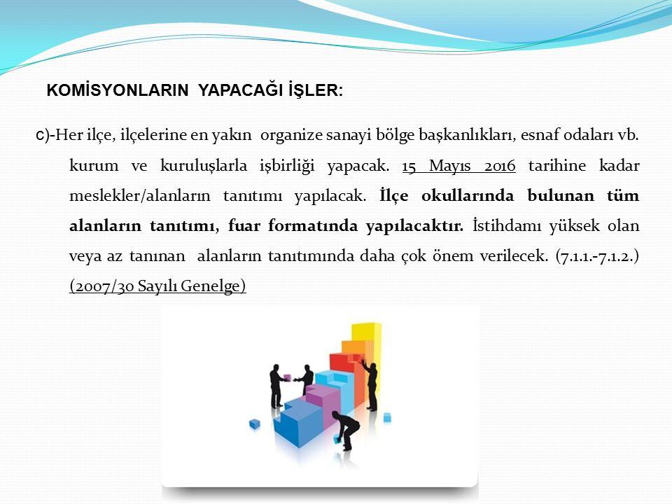 c)- Her ilçe, ilçelerine en yakın organize sanayi bölge başkanlıkları, esnaf odaları vb.