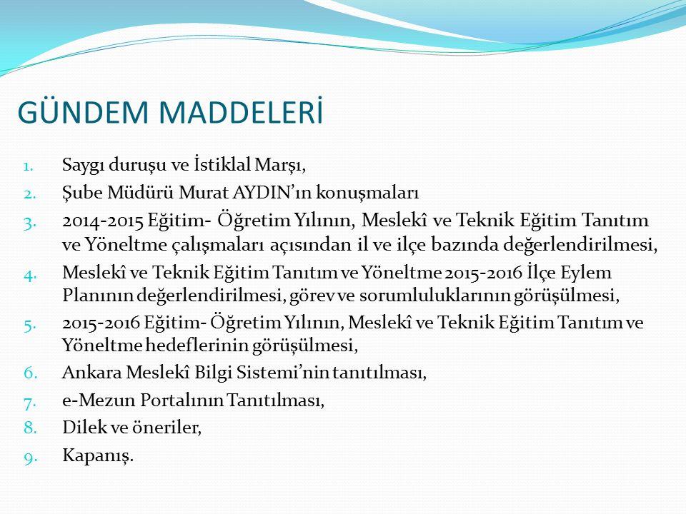 GÜNDEM MADDELERİ 1. Saygı duruşu ve İstiklal Marşı, 2. Şube Müdürü Murat AYDIN'ın konuşmaları 3. 2014-2015 Eğitim- Öğretim Yılının, Meslekî ve Teknik