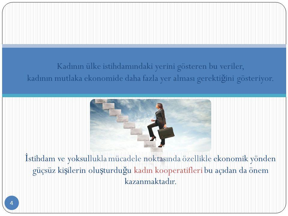35 Tomurcuk Kadın Kooperatifi (İstanbul) Kooperatif, zihinsel engelliler eğitim ve rehabilitasyon merkezinde 51 çocuğa eğitim vermektedir.