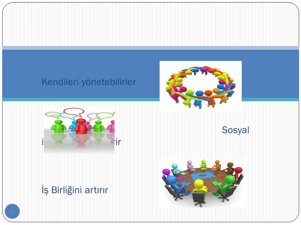 29 Mordoğan Kadın Kooperatifi (İzmir) Mordoğan Belediyesi öncülüğünde kurulan kooperatifte seramik, çömlek, yerel reçeller, sabun ve mum üretilmektedir.
