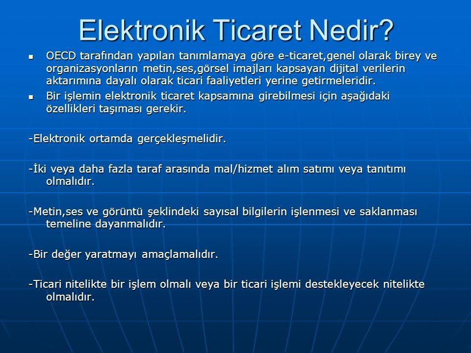 Elektronik Ticaret Nedir? OECD tarafından yapılan tanımlamaya göre e-ticaret,genel olarak birey ve organizasyonların metin,ses,görsel imajları kapsaya