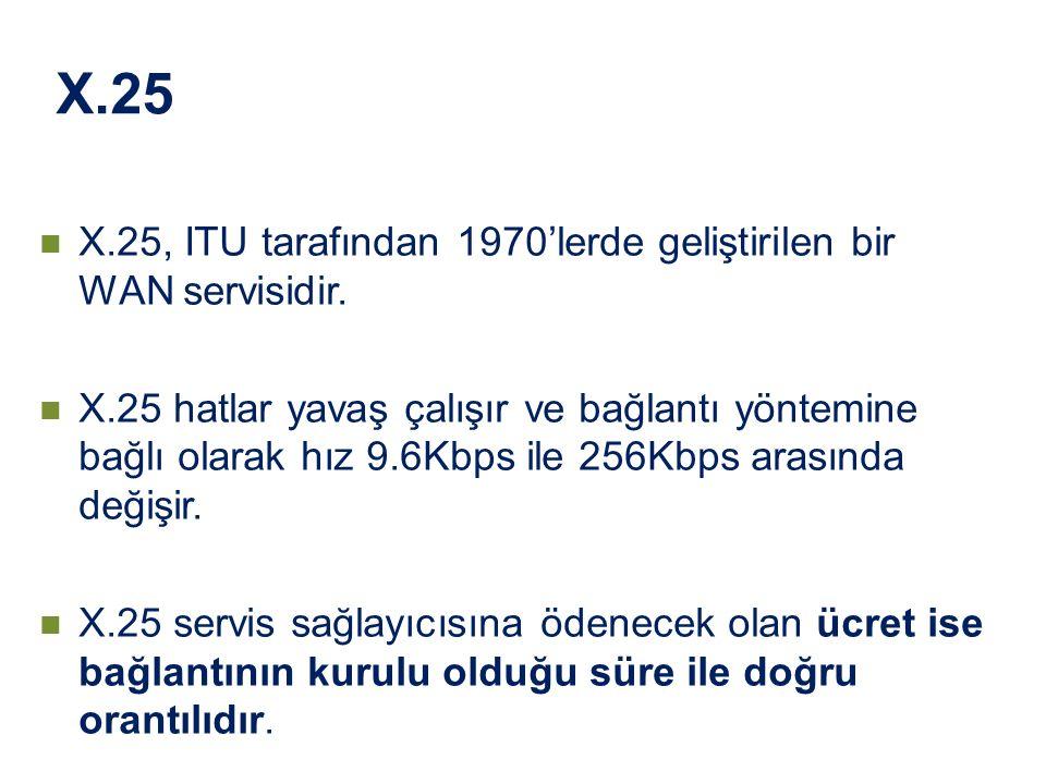X.25 X.25, ITU tarafından 1970'lerde geliştirilen bir WAN servisidir. X.25 hatlar yavaş çalışır ve bağlantı yöntemine bağlı olarak hız 9.6Kbps ile 256