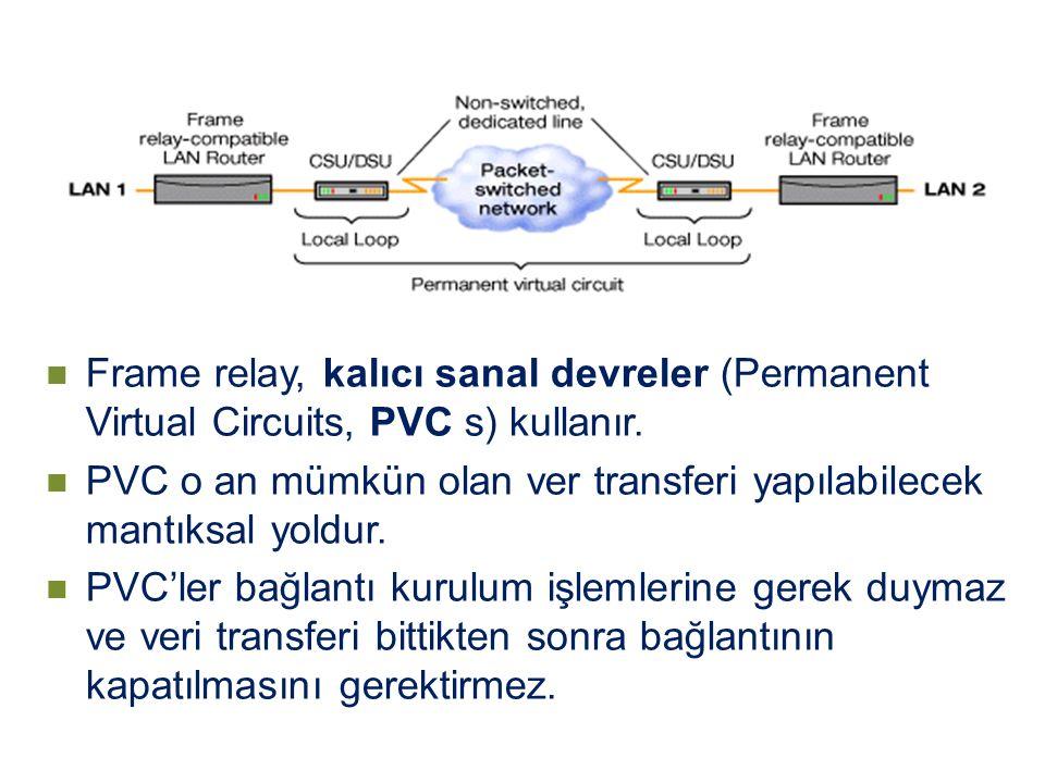 Frame relay, kalıcı sanal devreler (Permanent Virtual Circuits, PVC s) kullanır. PVC o an mümkün olan ver transferi yapılabilecek mantıksal yoldur. PV