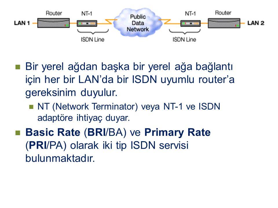 Bir yerel ağdan başka bir yerel ağa bağlantı için her bir LAN'da bir ISDN uyumlu router'a gereksinim duyulur. NT (Network Terminator) veya NT-1 ve ISD