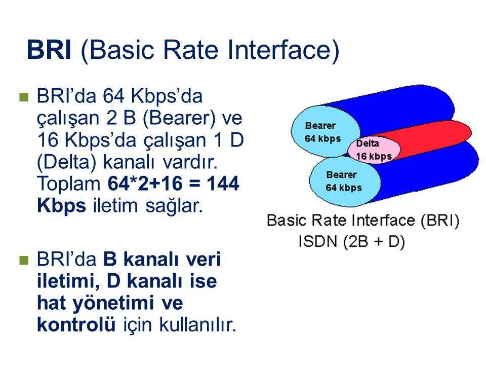 BRI'da 64 Kbps'da çalışan 2 B (Bearer) ve 16 Kbps'da çalışan 1 D (Delta) kanalı vardır. Toplam 64*2+16 = 144 Kbps iletim sağlar. BRI'da B kanalı veri