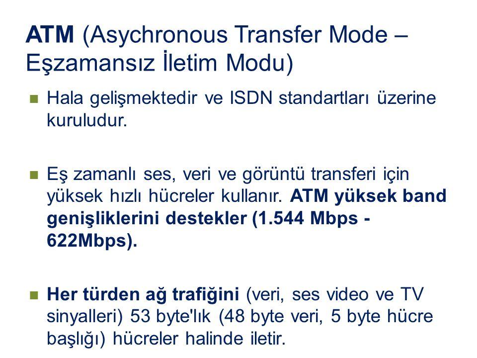 ATM (Asychronous Transfer Mode – Eşzamansız İletim Modu) Hala gelişmektedir ve ISDN standartları üzerine kuruludur. Eş zamanlı ses, veri ve görüntü tr