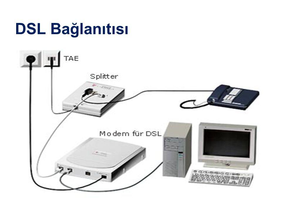 DSL Bağlanıtısı