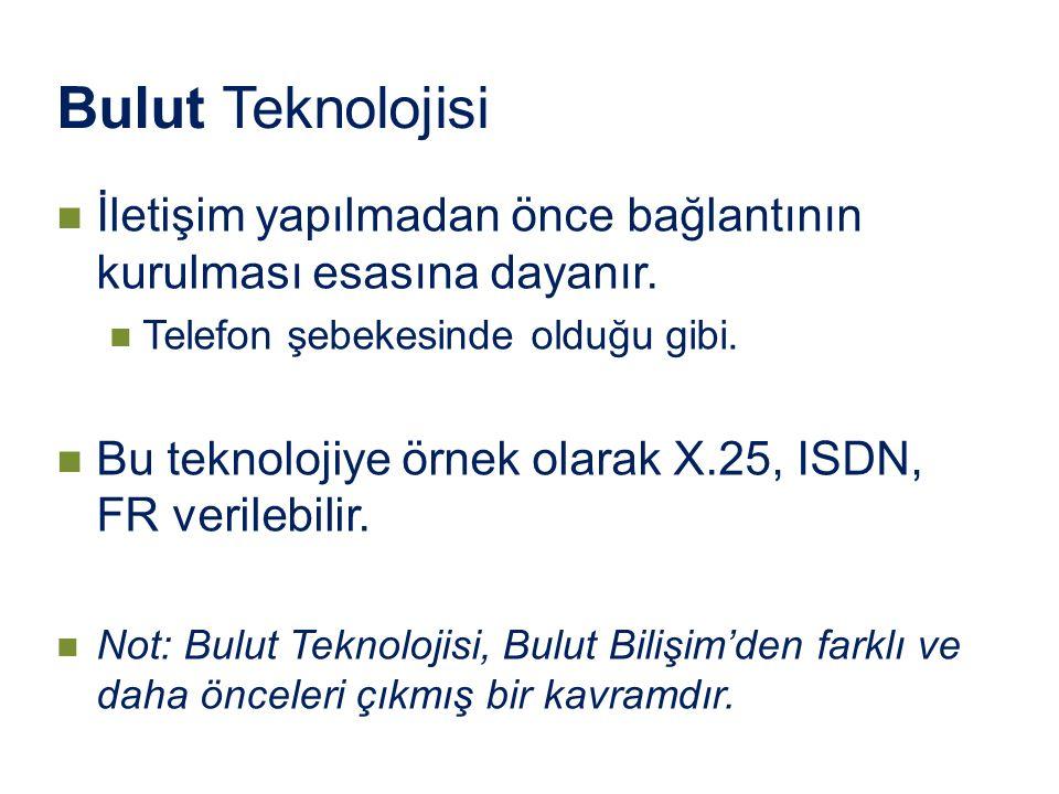 ISDN (Integrated Digital Services Digital Network - Tümleşik Hizmetler Sayısal Şebekesi) Telefon kablolaması üzerinden tek hat ile ses, gorüntü ve verinin sayısal (digital) formatta iletilmesi için kullanılır.